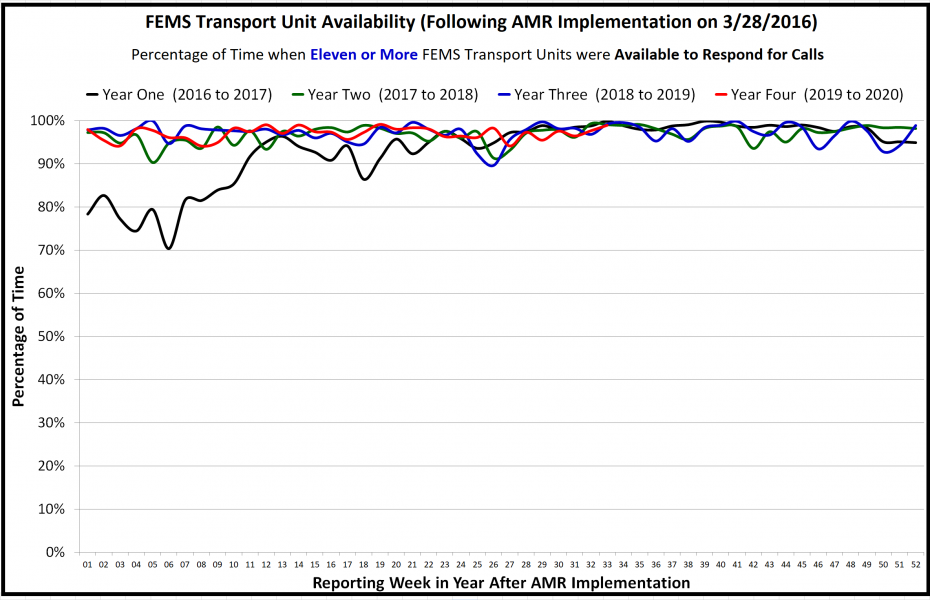 Pattern of TU Availability (2016 to 2019) JA.png